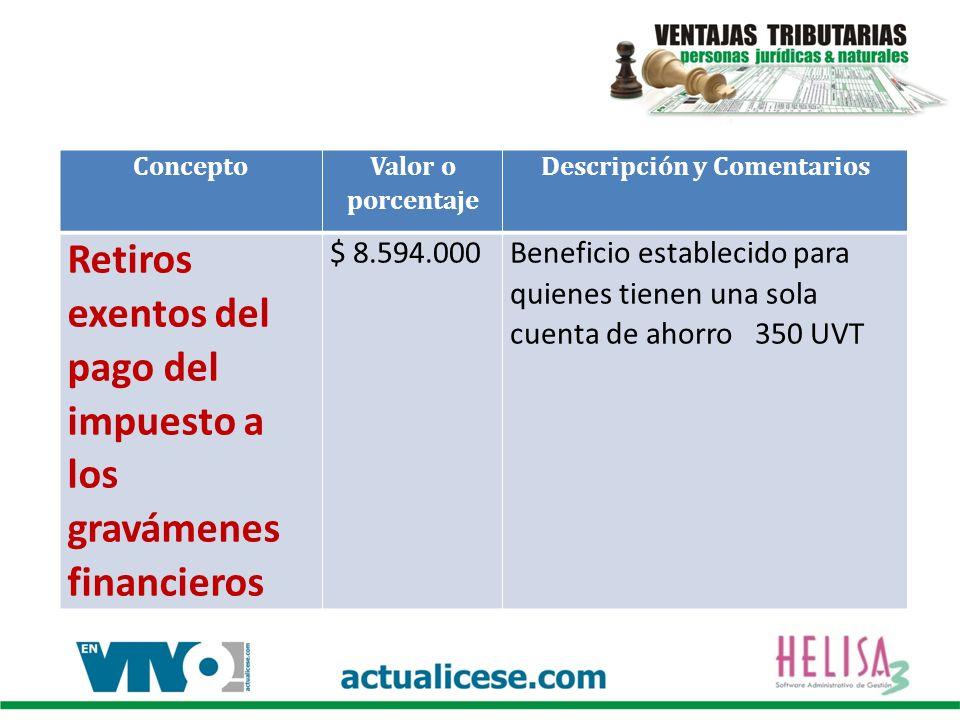 Concepto Valor o porcentaje Descripción y Comentarios Retiros exentos del pago del impuesto a los gravámenes financieros $ 8.594.000Beneficio establec