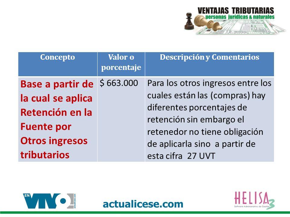 Concepto Valor o porcentaje Descripción y Comentarios Base a partir de la cual se aplica Retención en la Fuente por Otros ingresos tributarios $ 663.0
