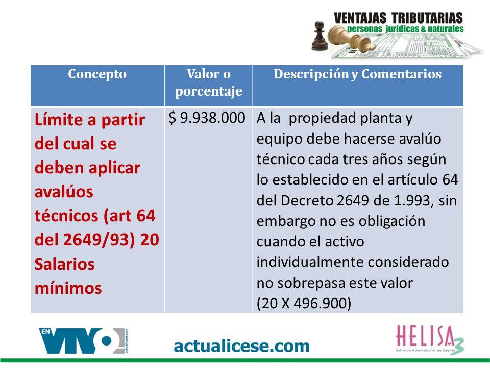 Concepto Valor o porcentaje Descripción y Comentarios Límite a partir del cual se deben aplicar avalúos técnicos (art 64 del 2649/93) 20 Salarios míni