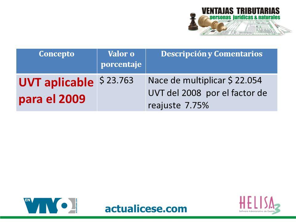 Concepto Valor o porcentaje Descripción y Comentarios UVT aplicable para el 2009 $ 23.763Nace de multiplicar $ 22.054 UVT del 2008 por el factor de reajuste 7.75%