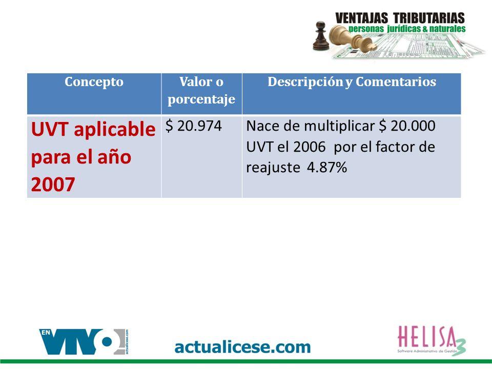 Concepto Valor o porcentaje Descripción y Comentarios UVT aplicable para el año 2007 $ 20.974Nace de multiplicar $ 20.000 UVT el 2006 por el factor de reajuste 4.87%