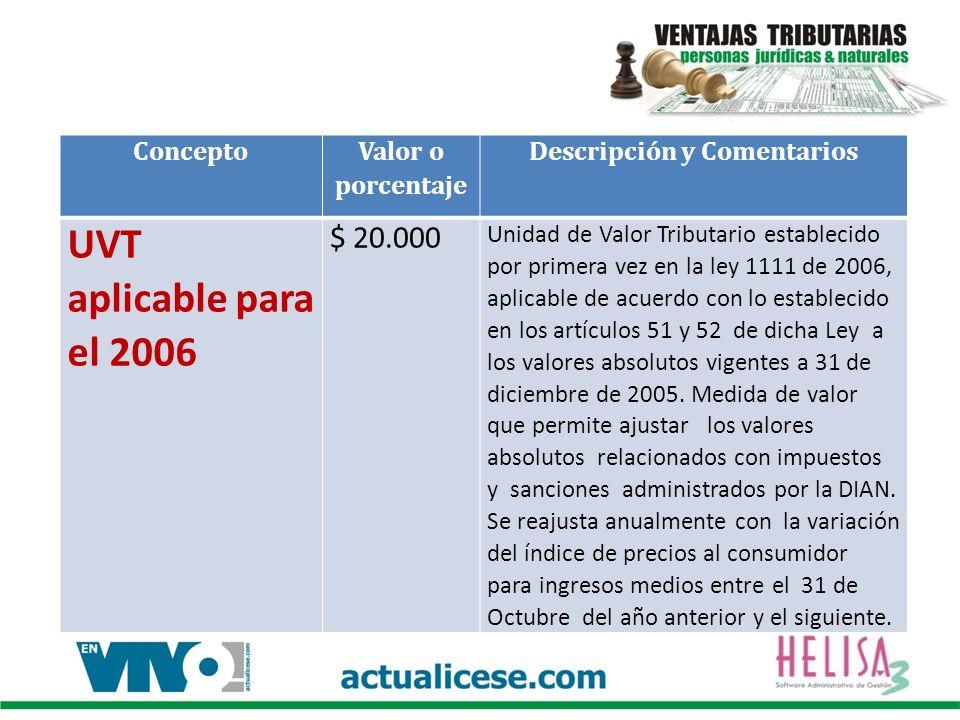 Concepto Valor o porcentaje Descripción y Comentarios UVT aplicable para el 2006 $ 20.000 Unidad de Valor Tributario establecido por primera vez en la ley 1111 de 2006, aplicable de acuerdo con lo establecido en los artículos 51 y 52 de dicha Ley a los valores absolutos vigentes a 31 de diciembre de 2005.