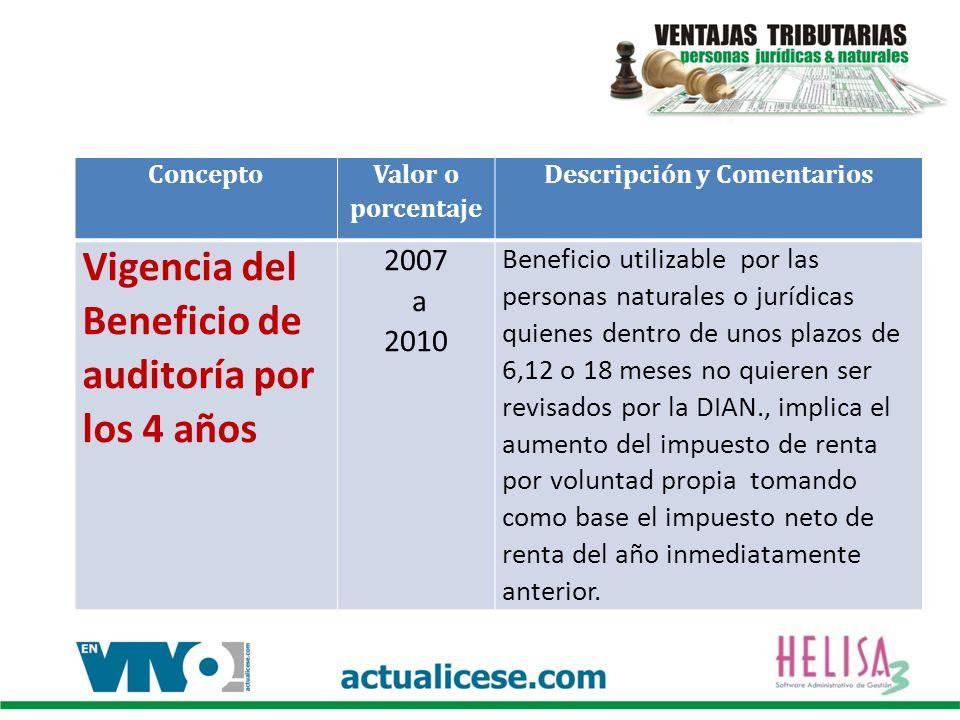 Concepto Valor o porcentaje Descripción y Comentarios Vigencia del Beneficio de auditoría por los 4 años 2007 a 2010 Beneficio utilizable por las pers