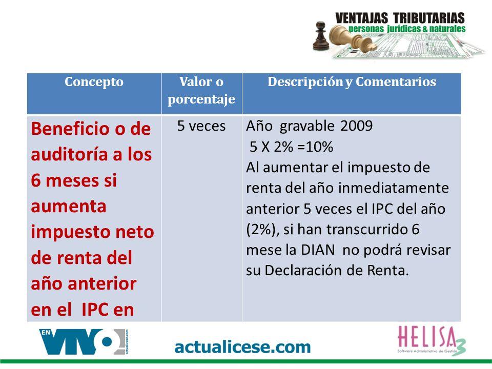 Concepto Valor o porcentaje Descripción y Comentarios Beneficio o de auditoría a los 6 meses si aumenta impuesto neto de renta del año anterior en el
