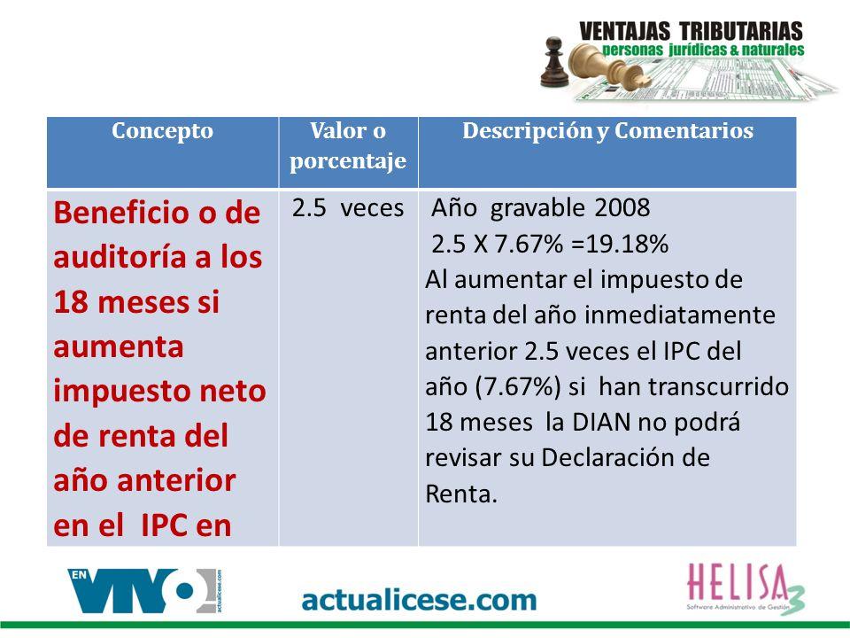 Concepto Valor o porcentaje Descripción y Comentarios Beneficio o de auditoría a los 18 meses si aumenta impuesto neto de renta del año anterior en el