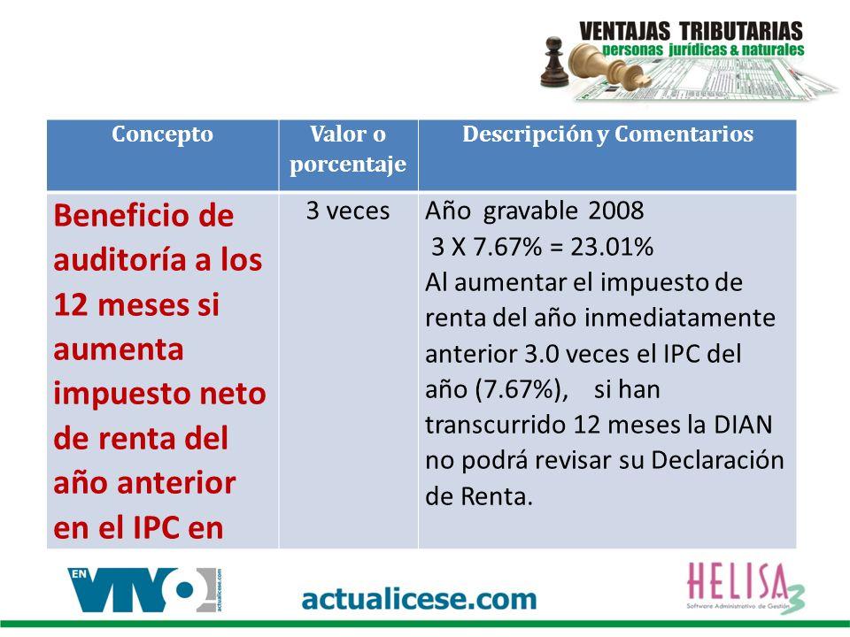Concepto Valor o porcentaje Descripción y Comentarios Beneficio de auditoría a los 12 meses si aumenta impuesto neto de renta del año anterior en el I