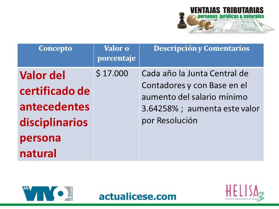 Concepto Valor o porcentaje Descripción y Comentarios Valor del certificado de antecedentes disciplinarios persona natural $ 17.000Cada año la Junta C
