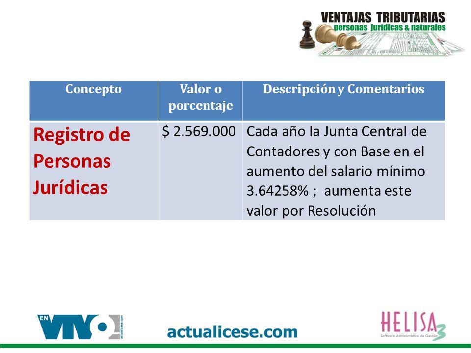 Concepto Valor o porcentaje Descripción y Comentarios Registro de Personas Jurídicas $ 2.569.000Cada año la Junta Central de Contadores y con Base en