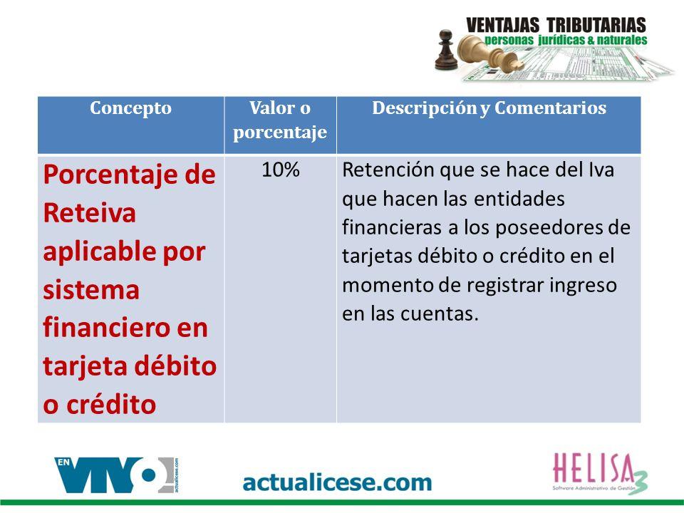 Concepto Valor o porcentaje Descripción y Comentarios Porcentaje de Reteiva aplicable por sistema financiero en tarjeta débito o crédito 10%Retención