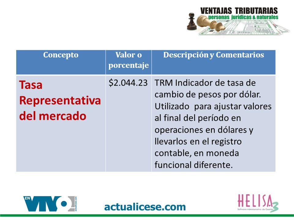 Concepto Valor o porcentaje Descripción y Comentarios Tasa Representativa del mercado $2.044.23TRM Indicador de tasa de cambio de pesos por dólar.
