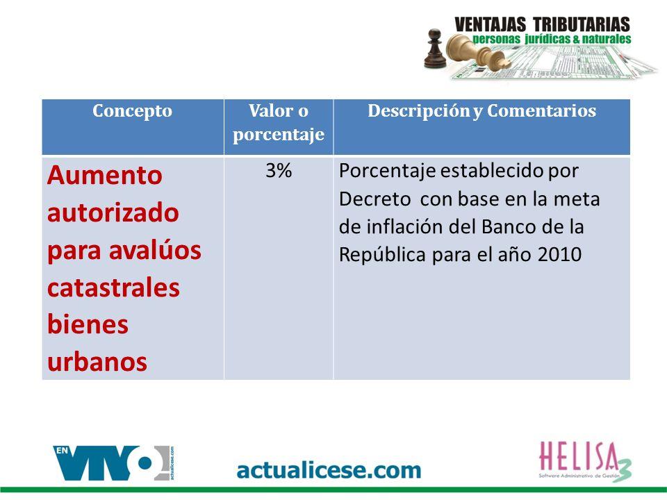 Concepto Valor o porcentaje Descripción y Comentarios Aumento autorizado para avalúos catastrales bienes urbanos 3%Porcentaje establecido por Decreto