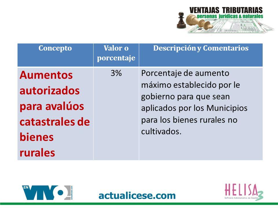 Concepto Valor o porcentaje Descripción y Comentarios Aumentos autorizados para avalúos catastrales de bienes rurales 3%Porcentaje de aumento máximo e