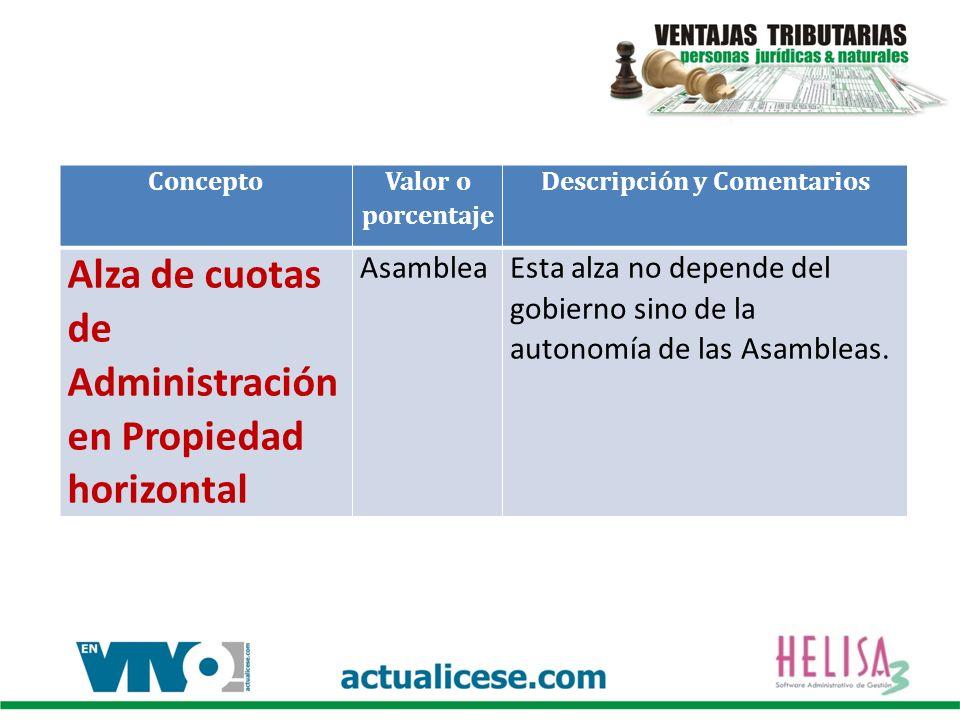 Concepto Valor o porcentaje Descripción y Comentarios Alza de cuotas de Administración en Propiedad horizontal AsambleaEsta alza no depende del gobierno sino de la autonomía de las Asambleas.