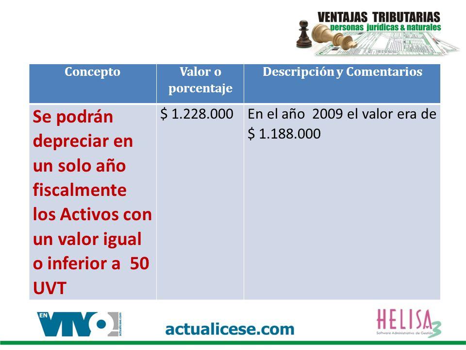 Concepto Valor o porcentaje Descripción y Comentarios Se podrán depreciar en un solo año fiscalmente los Activos con un valor igual o inferior a 50 UV