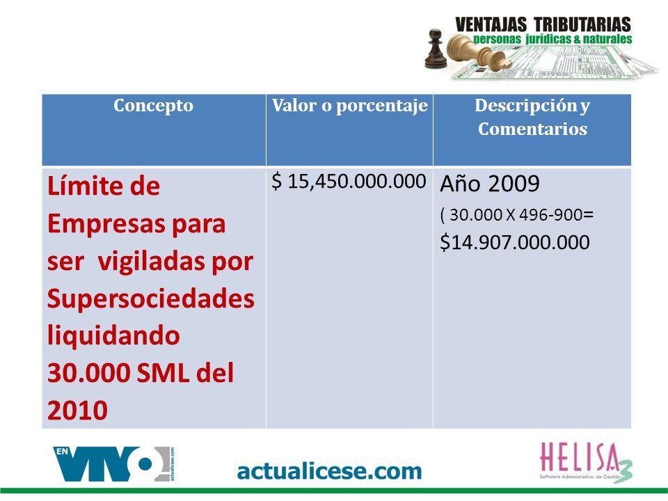 ConceptoValor o porcentaje Descripción y Comentarios Límite de Empresas para ser vigiladas por Supersociedades liquidando 30.000 SML del 2010 $ 15,450
