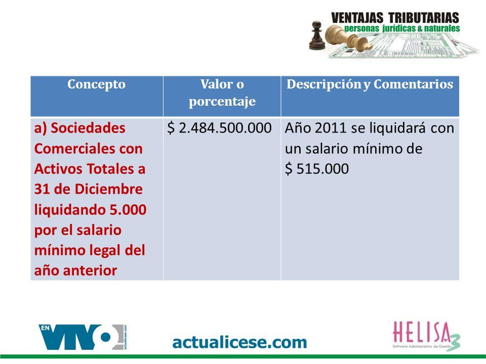 Concepto Valor o porcentaje Descripción y Comentarios a) Sociedades Comerciales con Activos Totales a 31 de Diciembre liquidando 5.000 por el salario