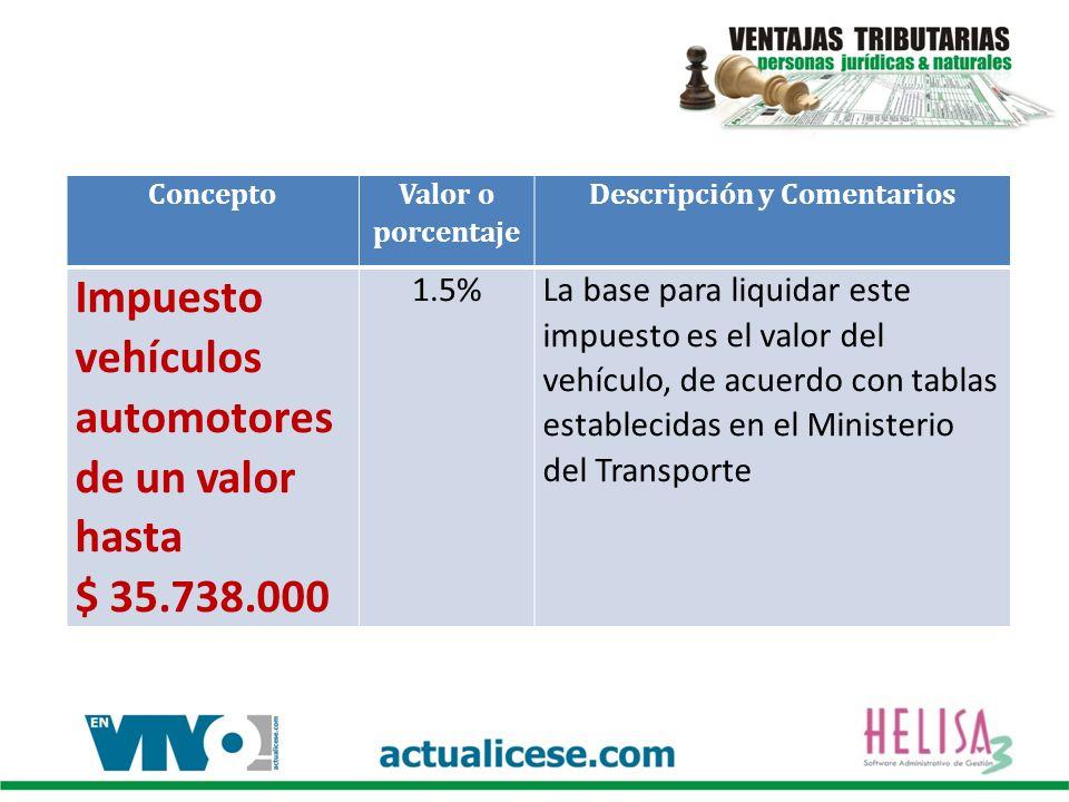 Concepto Valor o porcentaje Descripción y Comentarios Impuesto vehículos automotores de un valor hasta $ 35.738.000 1.5%La base para liquidar este impuesto es el valor del vehículo, de acuerdo con tablas establecidas en el Ministerio del Transporte