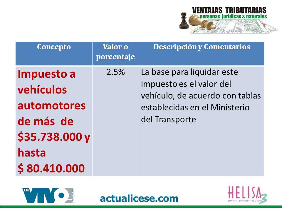 Concepto Valor o porcentaje Descripción y Comentarios Impuesto a vehículos automotores de más de $35.738.000 y hasta $ 80.410.000 2.5%La base para liquidar este impuesto es el valor del vehículo, de acuerdo con tablas establecidas en el Ministerio del Transporte