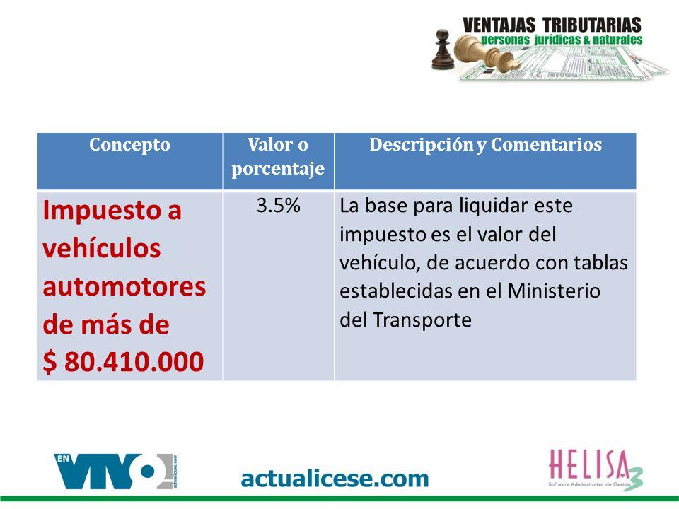 Concepto Valor o porcentaje Descripción y Comentarios Impuesto a vehículos automotores de más de $ 80.410.000 3.5%La base para liquidar este impuesto
