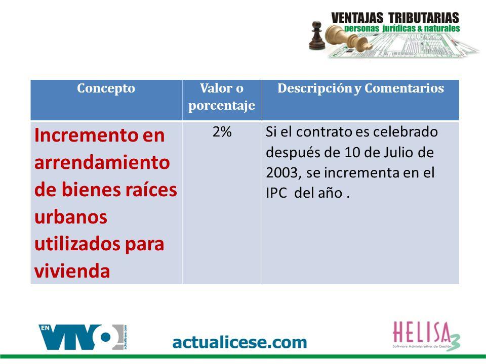Concepto Valor o porcentaje Descripción y Comentarios Incremento en arrendamiento de bienes raíces urbanos utilizados para vivienda 2%Si el contrato es celebrado después de 10 de Julio de 2003, se incrementa en el IPC del año.