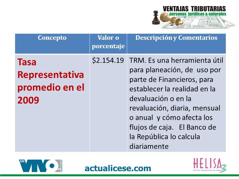 Concepto Valor o porcentaje Descripción y Comentarios Tasa Representativa promedio en el 2009 $2.154.19TRM. Es una herramienta útil para planeación, d