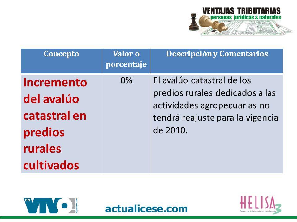 Concepto Valor o porcentaje Descripción y Comentarios Incremento del avalúo catastral en predios rurales cultivados 0%El avalúo catastral de los predios rurales dedicados a las actividades agropecuarias no tendrá reajuste para la vigencia de 2010.