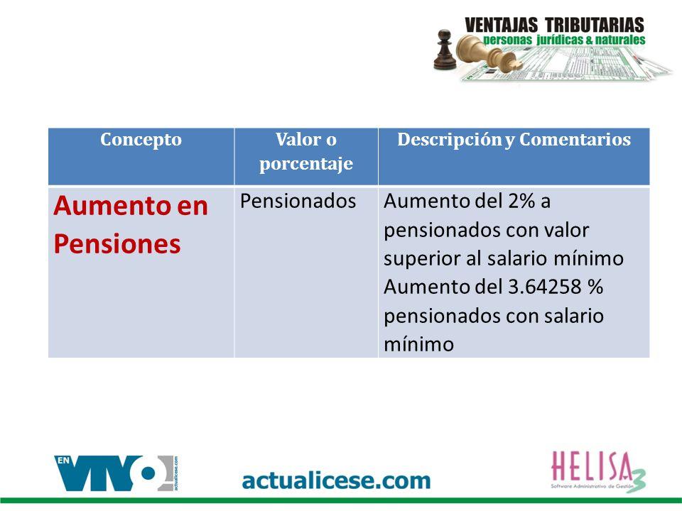 Concepto Valor o porcentaje Descripción y Comentarios Aumento en Pensiones PensionadosAumento del 2% a pensionados con valor superior al salario mínimo Aumento del 3.64258 % pensionados con salario mínimo