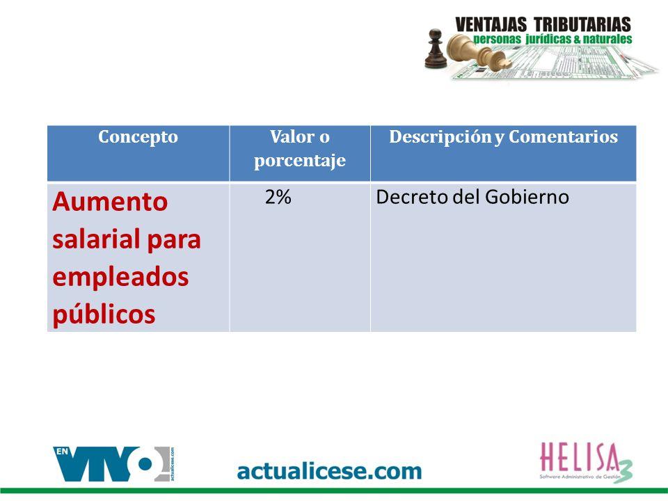 Concepto Valor o porcentaje Descripción y Comentarios Aumento salarial para empleados públicos 2%Decreto del Gobierno