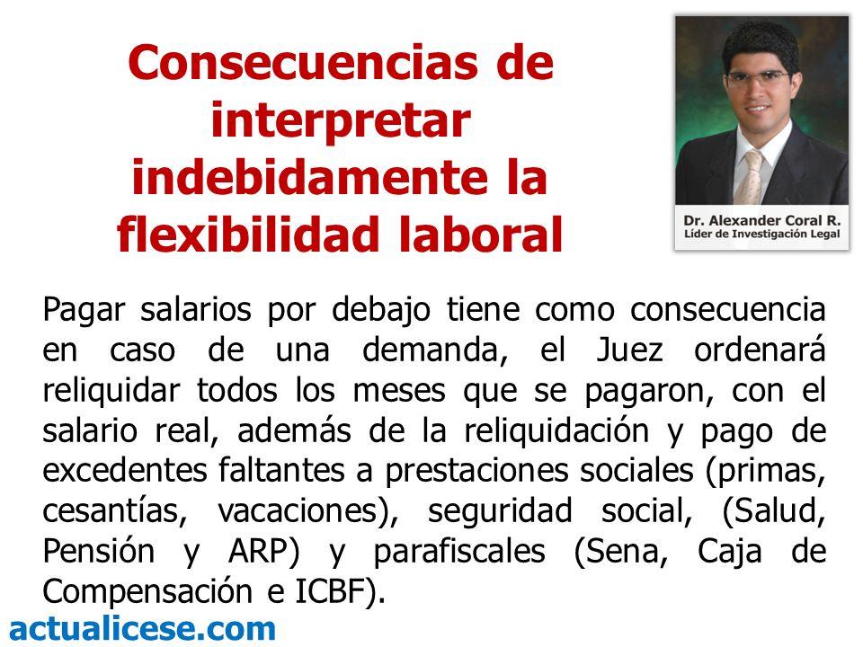 actualicese.com Hasta la próxima Flexibilidad Laboral Un concepto mal interpretado Abogado Alexander Coral Ramos Líder de Investigación Legal