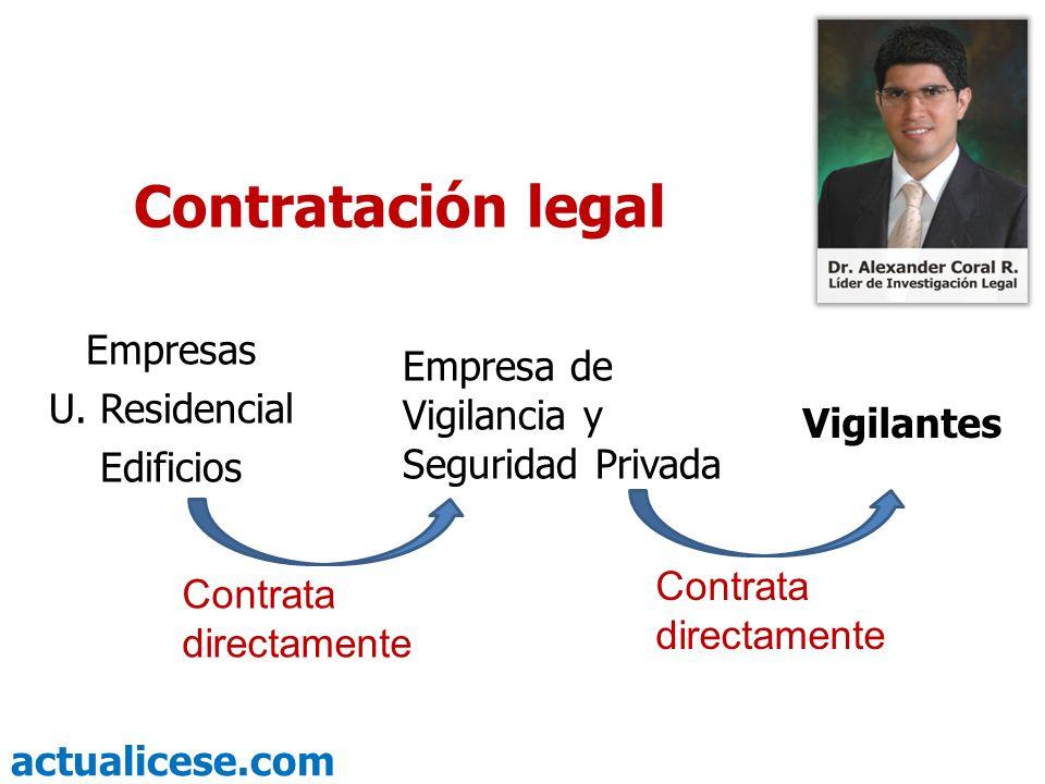 actualicese.com Contratación legal Empresas U. Residencial Edificios Empresa de Vigilancia y Seguridad Privada Vigilantes Contrata directamente