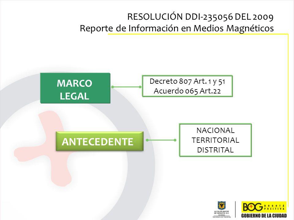 MARCO LEGAL Decreto 807 Art. 1 y 51 Acuerdo 065 Art.22 ANTECEDENTE NACIONAL TERRITORIAL DISTRITAL RESOLUCIÓN DDI-235056 DEL 2009 Reporte de Informació