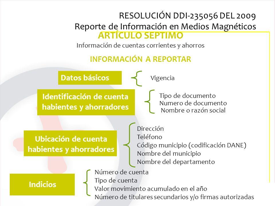 Dirección Teléfono Código municipio (codificación DANE) Nombre del municipio Nombre del departamento Ubicación de cuenta habientes y ahorradores Ident