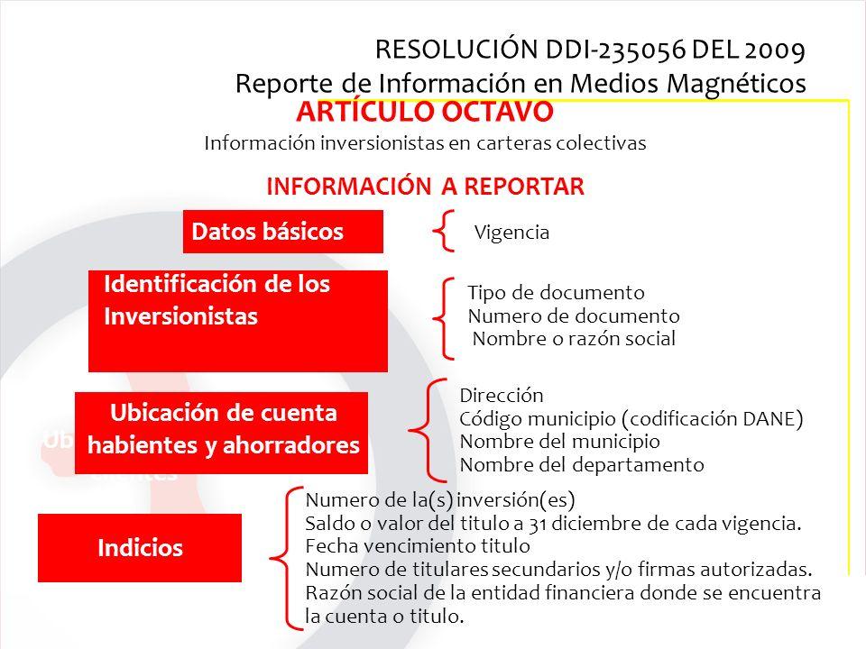 Dirección Código municipio (codificación DANE) Nombre del municipio Nombre del departamento Ubicación de los clientes Indicios Numero de la(s) inversi