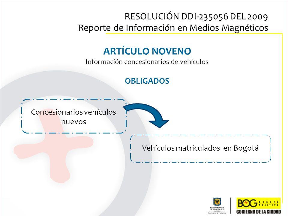 ARTÍCULO NOVENO Información concesionarios de vehículos OBLIGADOS Concesionarios vehículos nuevos Vehículos matriculados en Bogotá RESOLUCIÓN DDI-2350