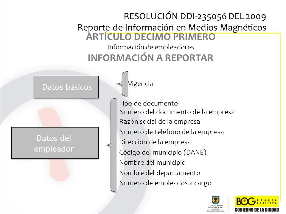 Vigencia Tipo de documento Numero del documento de la empresa Razón social de la empresa Numero de teléfono de la empresa Dirección de la empresa Códi