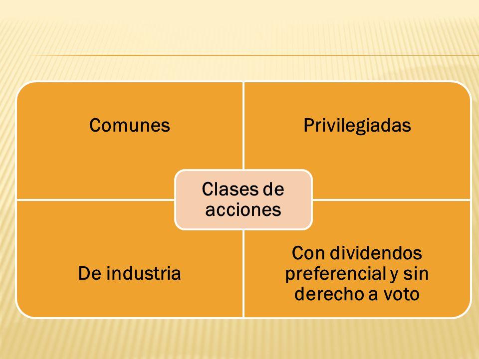 ComunesPrivilegiadas De industria Con dividendos preferencial y sin derecho a voto Clases de acciones