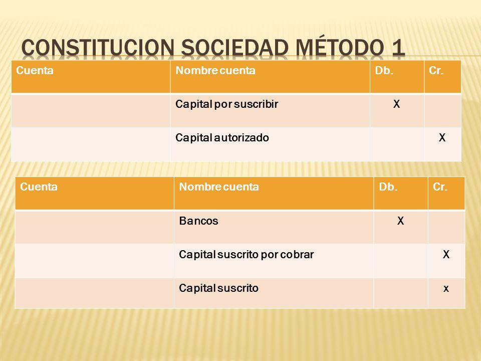 CuentaNombre cuentaDb.Cr. Capital por suscribirX Capital autorizadoX CuentaNombre cuentaDb.Cr. BancosX Capital suscrito por cobrarX Capital suscritox