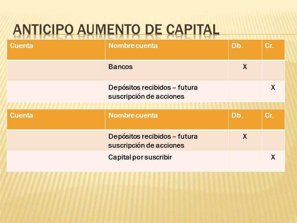 CuentaNombre cuentaDb.Cr. BancosX Depósitos recibidos – futura suscripción de acciones X CuentaNombre cuentaDb.Cr. Depósitos recibidos – futura suscri
