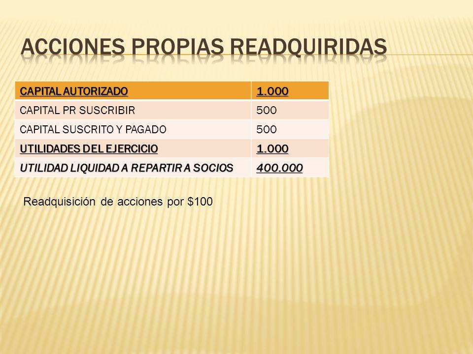 CAPITAL AUTORIZADO 1.000 CAPITAL PR SUSCRIBIR500 CAPITAL SUSCRITO Y PAGADO500 UTILIDADES DEL EJERCICIO 1.000 UTILIDAD LIQUIDAD A REPARTIR A SOCIOS 400