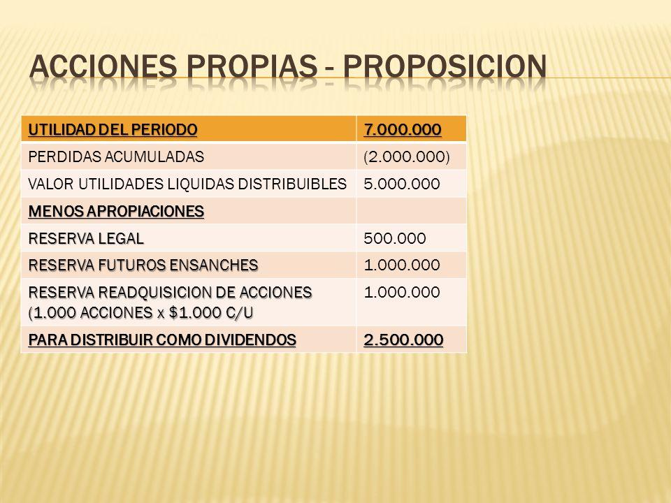 UTILIDAD DEL PERIODO 7.000.000 PERDIDAS ACUMULADAS(2.000.000) VALOR UTILIDADES LIQUIDAS DISTRIBUIBLES5.000.000 MENOS APROPIACIONES RESERVA LEGAL 500.0