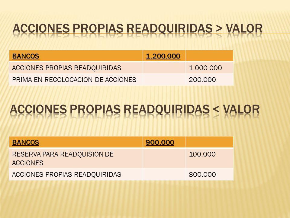 BANCOS1.200.000 ACCIONES PROPIAS READQUIRIDAS1.000.000 PRIMA EN RECOLOCACION DE ACCIONES200.000 BANCOS900.000 RESERVA PARA READQUISION DE ACCIONES 100