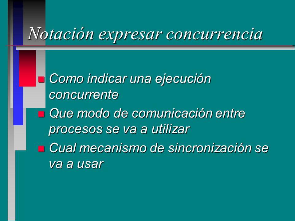 Notación expresar concurrencia n Como indicar una ejecución concurrente n Que modo de comunicación entre procesos se va a utilizar n Cual mecanismo de