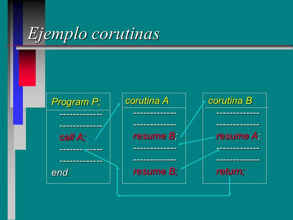 Ejemplo corutinas Program P; ------------- ------------- call A; call A; ------------- ------------- end corutina A ------------- ------------- resume