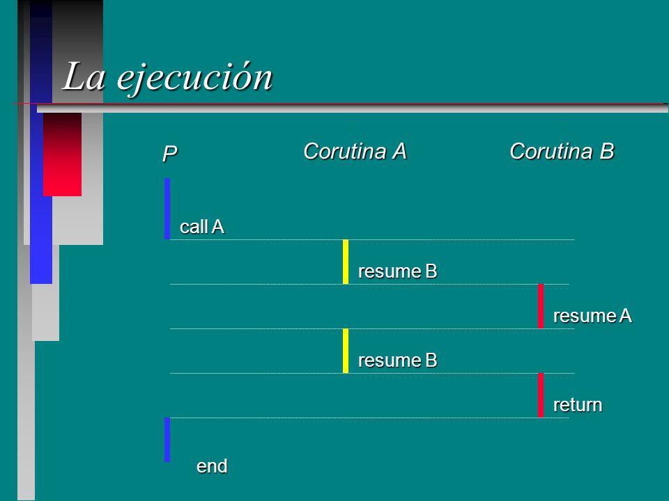 La ejecución P Corutina A Corutina B call A resume B resume A return end