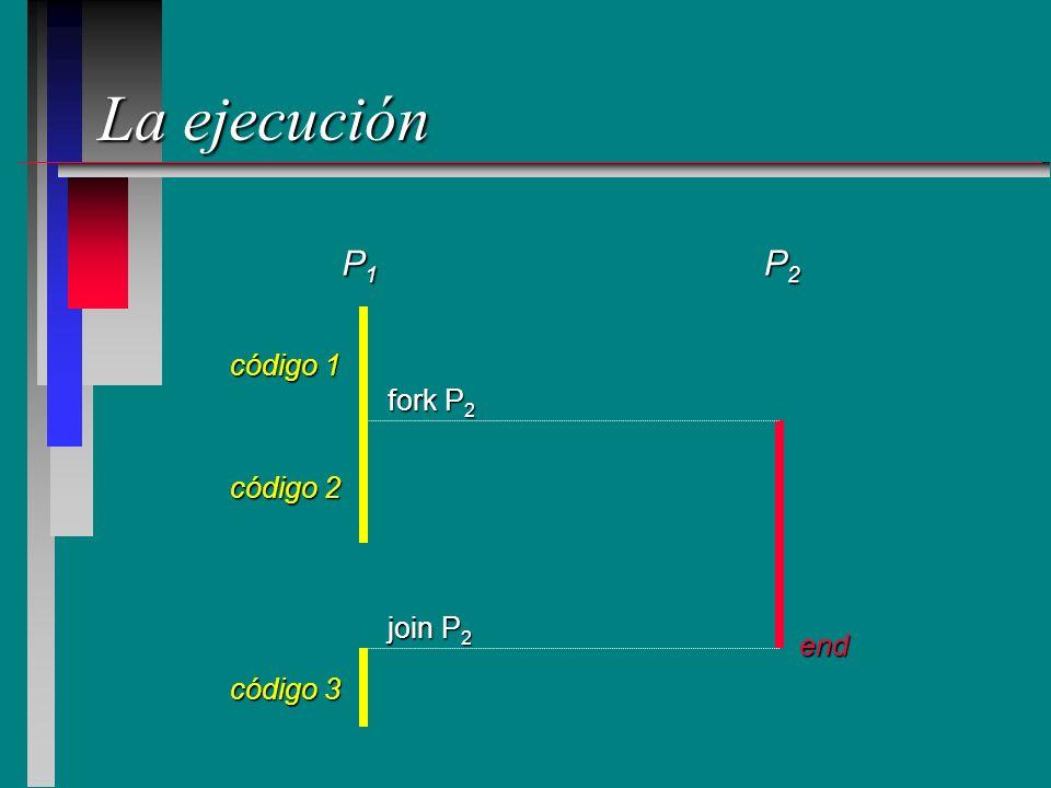 La ejecución P1P1P1P1 P2P2P2P2 fork P 2 join P 2 código 1 código 2 código 3 end