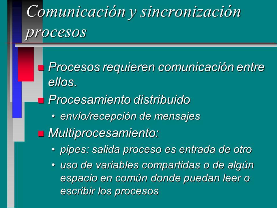 Comunicación y sincronización procesos n Procesos requieren comunicación entre ellos. n Procesamiento distribuido envío/recepción de mensajesenvío/rec