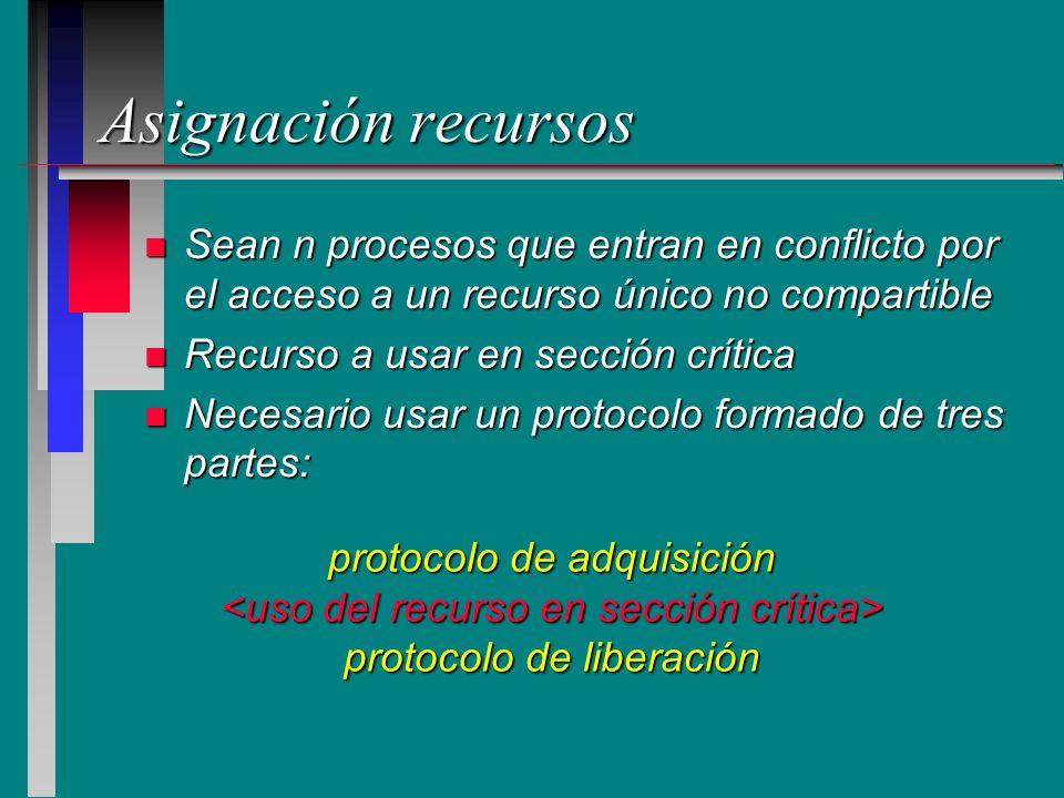 Asignación recursos n Sean n procesos que entran en conflicto por el acceso a un recurso único no compartible n Recurso a usar en sección crítica n Ne