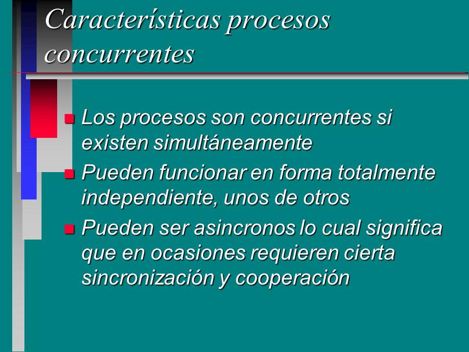 Clasificación procesos concurrentes n Podemos hablar de multiprogramación,multiprogramación, multiprocesamiento omultiprocesamiento o procesamiento distribuidoprocesamiento distribuido
