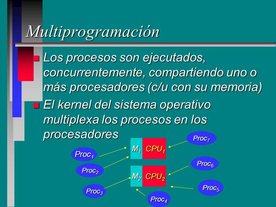 Multiprocesamiento n Se ejecuta un proceso en cada procesador n Los procesos comparten una memoria en común CPU 1 CPU 2 CPU 3 Memoria común CPU 4 Proc 1 Proc 2 Proc 4 Proc 3