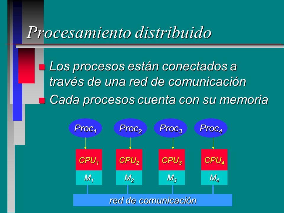 Procesamiento distribuido n Los procesos están conectados a través de una red de comunicación n Cada procesos cuenta con su memoria CPU 1 CPU 2 CPU 3